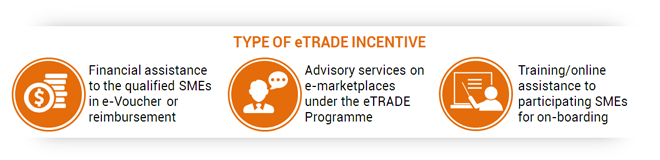 incentive types